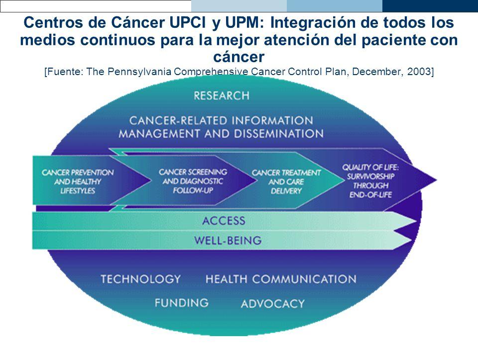 Centros de Cáncer UPCI y UPM: Integración de todos los medios continuos para la mejor atención del paciente con cáncer [Fuente: The Pennsylvania Comprehensive Cancer Control Plan, December, 2003]